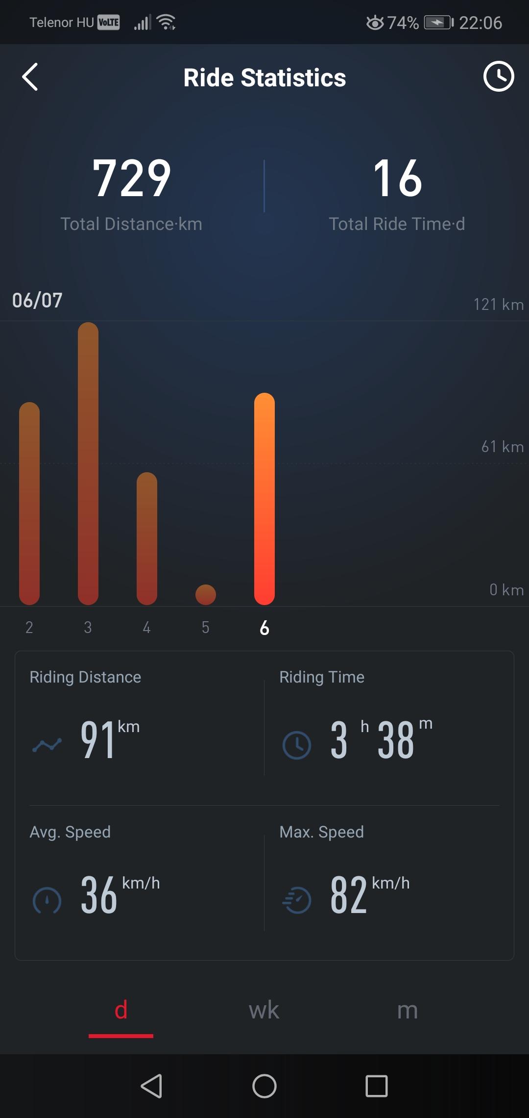NIU NGT telefon applikáció képernyőkép